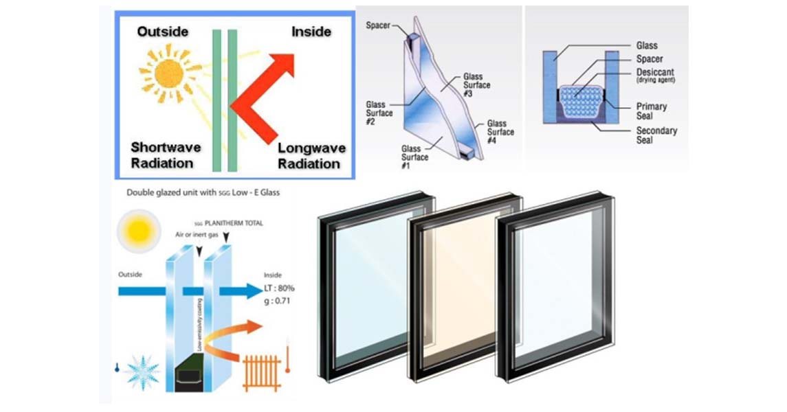 JinYi factory price low emissivity coating inquire now for projects-4